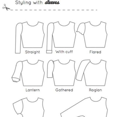 Free sewing download of all the sleeve names – perfect to help you with you next sewing or dressmaking project