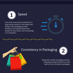 Bag Sewing Machine & its Benefits